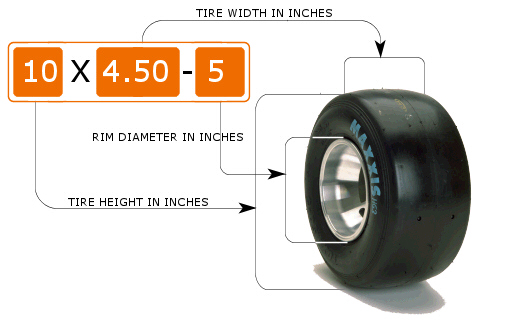 Choosing the Right Go Kart Wheels